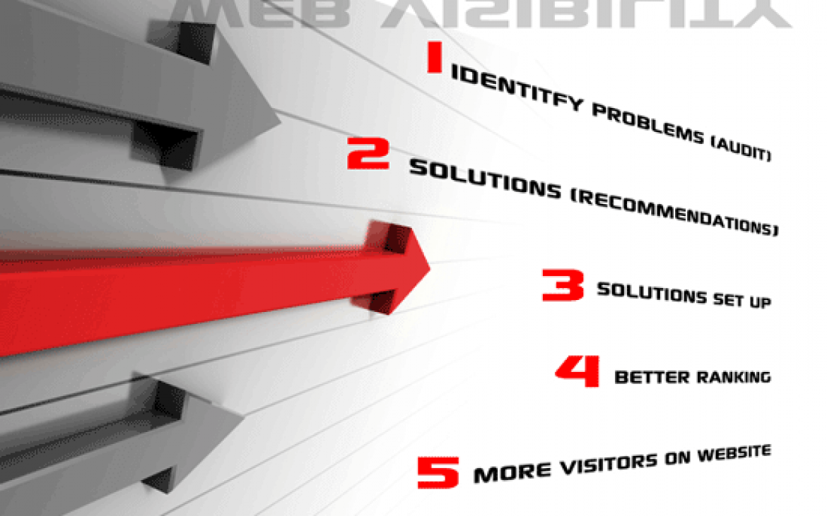 Visibility-Free-With-SEO-WebSite-Promotion